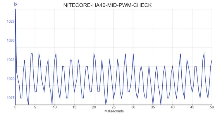 NITECORE-HA40-MID-PWM-CHECK