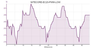 NITECORE-EC23-PWM-2-LOW
