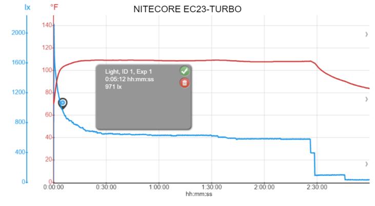 NITECORE EC23-TURBO (2)