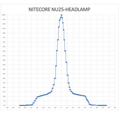 NITECORE-NU25-V3_1 (1)