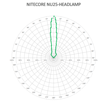 NITECORE-NU25-V3_1