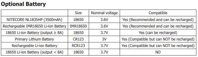 MH23 Battery