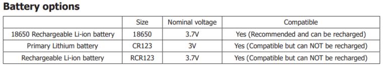 Nitecore HC65 battery options