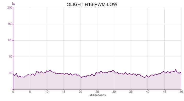 OLIGHT H16-PWM-LOW (1)