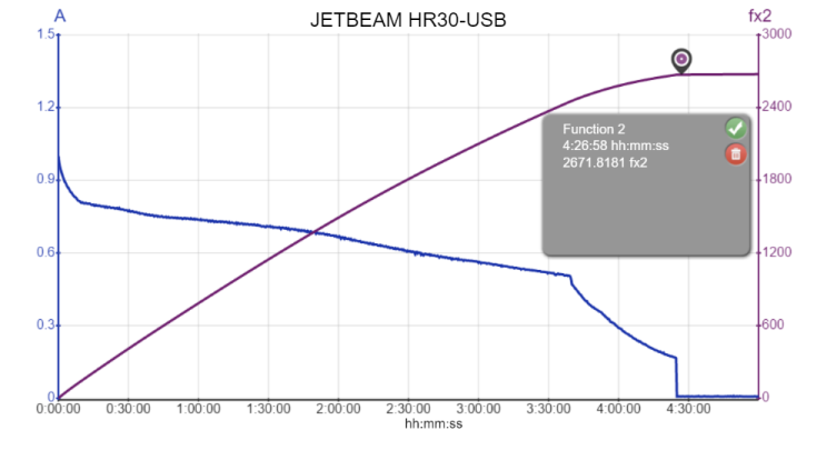 JETBEAM HR30-USB