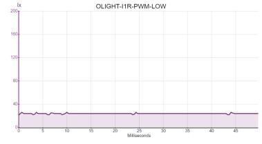 OLIGHT-I1R-PWM-LOW