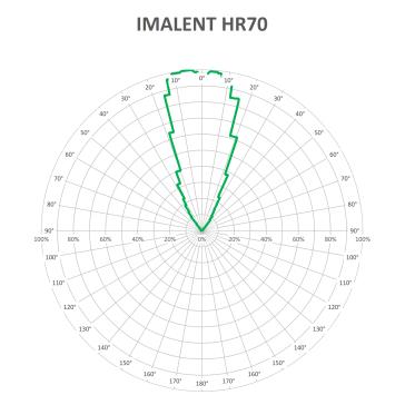 IMALENT-HR70-BEAM-V2_2