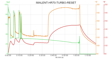 IMALENT-HR70-TURBO-RESET