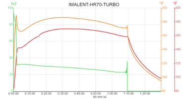 IMALENT-HR70-TURBO