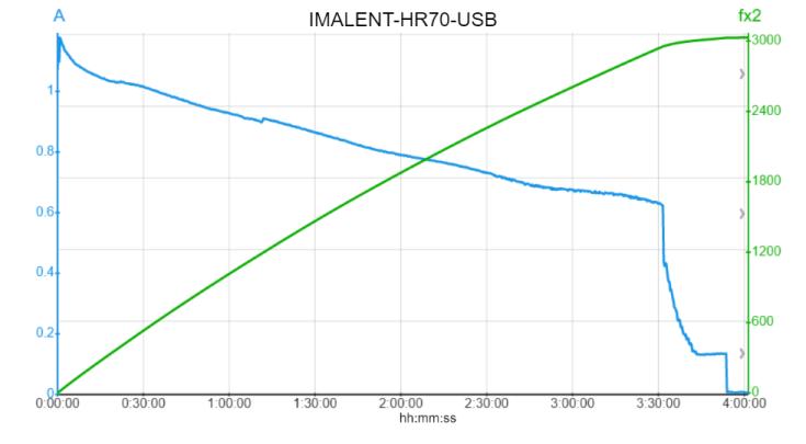IMALENT-HR70-USB
