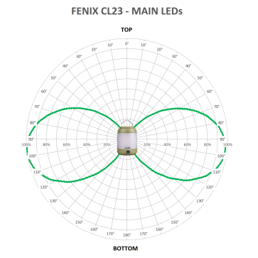 FENIX CL23-BEAM-MAIN-V1_1
