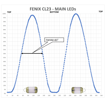 FENIX CL23-BEAM-MAIN-V1_2