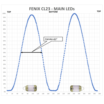 FENIX CL23-BEAM-MAIN-V1_2