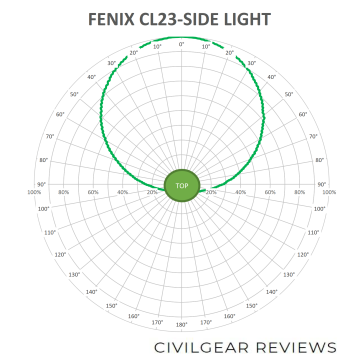 FENIX CL23-BEAM-SIDE_3