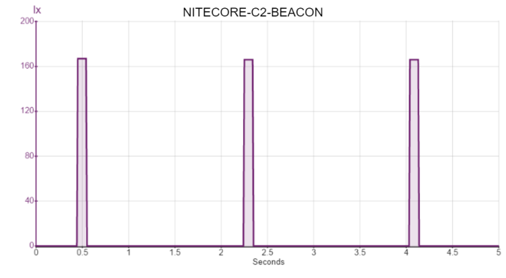 NITECORE-C2-BEACON