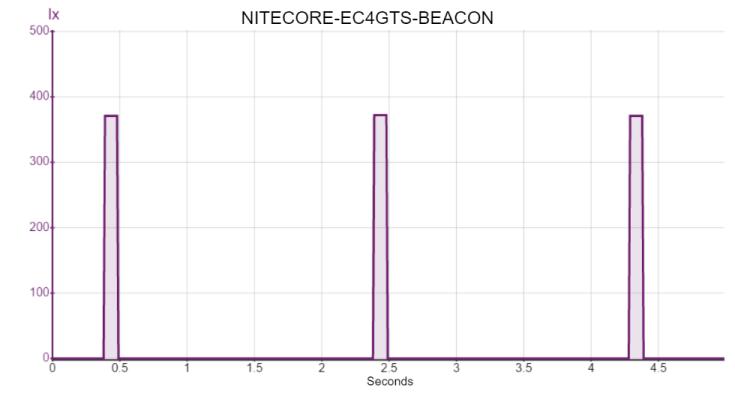 NITECORE-EC4GTS-BEACON